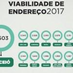 A boa posição da capital alagoana no panorama nacional
