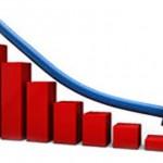 Inflação na Região Nordeste apresenta ritmo mais acelerado de queda