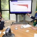 Governador Renan Filho e o secretário da Fazenda George Santoro destacam o único ponto azul no gráfico que representa o Estado de Alagoas
