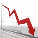 Nível de endividamento do consumidor maceioense cai