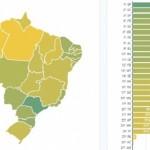 Infraestrutura subiu seis posições e é a 8ª melhor do Brasil